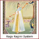 The Raga Ragini System of Indian Classical Music
