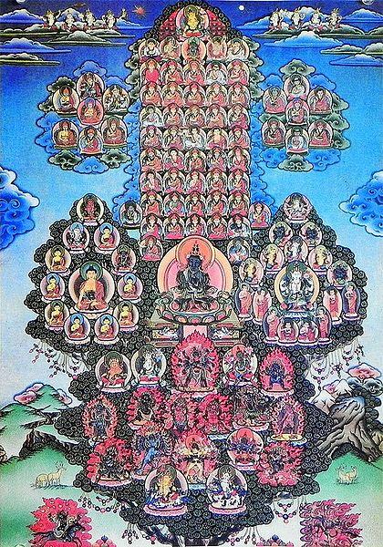 Gelugpa Refuge Tree - Guruparampara
