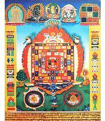 Kalachakra Mandala - Thangka Screen Print