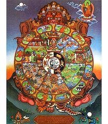 Thangka Poster