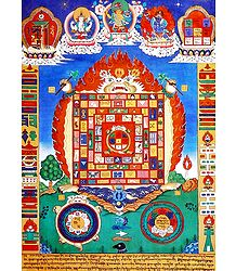Tibetan Thangka of Protection
